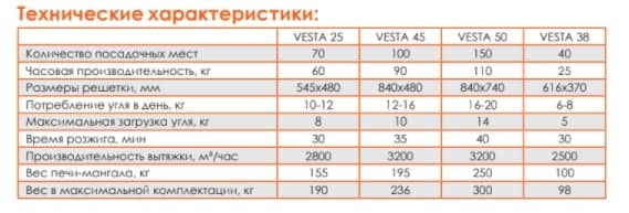 Печь- мангал VESTA (ЦЕНА ПО ЗАПРОСУ)